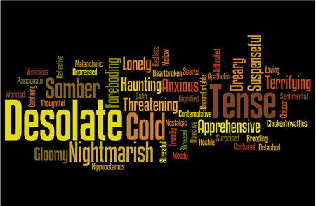 Tone word cloud. Click to enlarge.